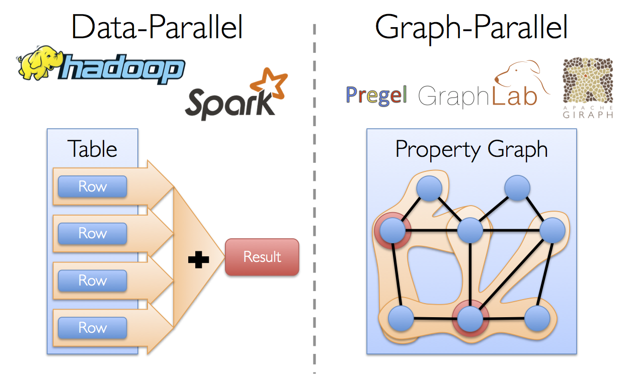graphx programming guide - spark 1.1.1 documentation