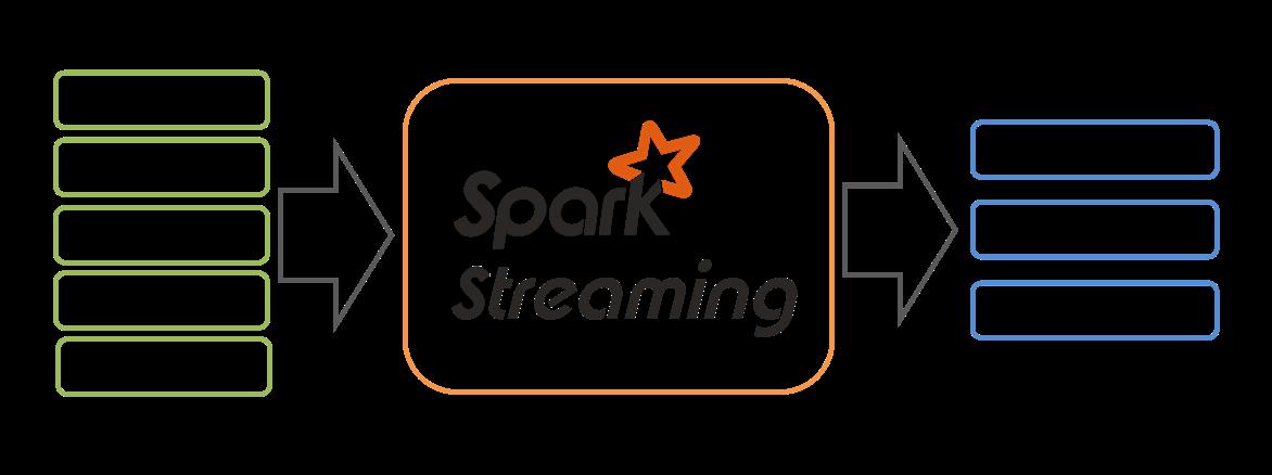 Spark Streaming - Spark 2 1 1 Documentation