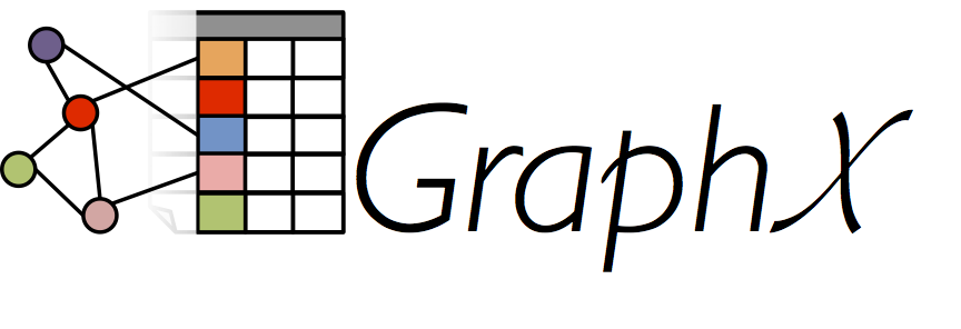 GraphX - Spark 2 3 0 Documentation