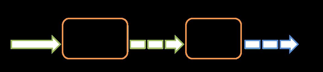 Spark Streaming - Spark 2 3 0 Documentation
